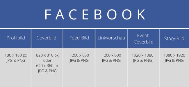 Facebook Bildgrößen| 45nord.de