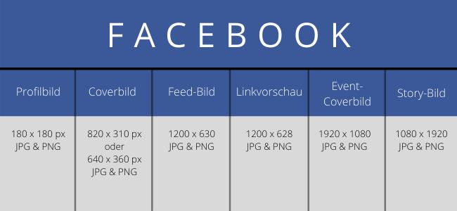 Facebook Bildgrößen  45nord.de