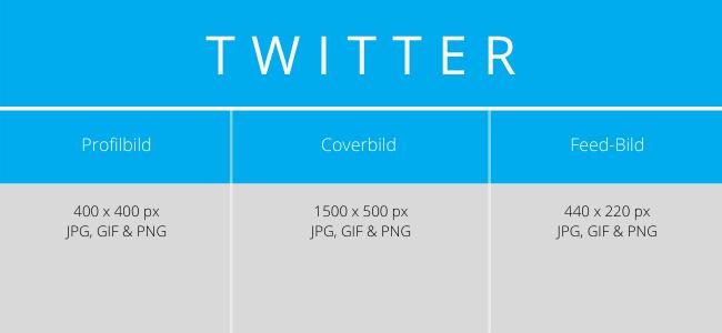 Twitter Bildgrößen | 45nord.de