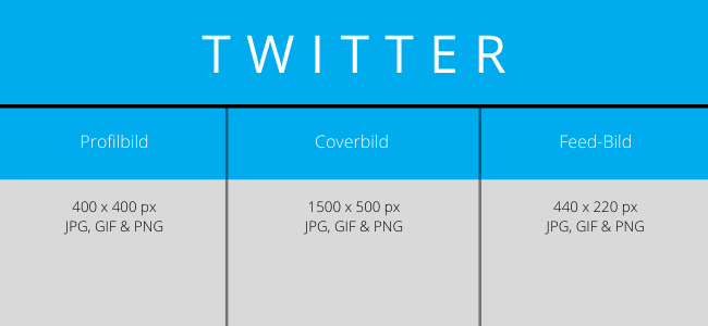 Twitter Bildgrößen   45nord.de
